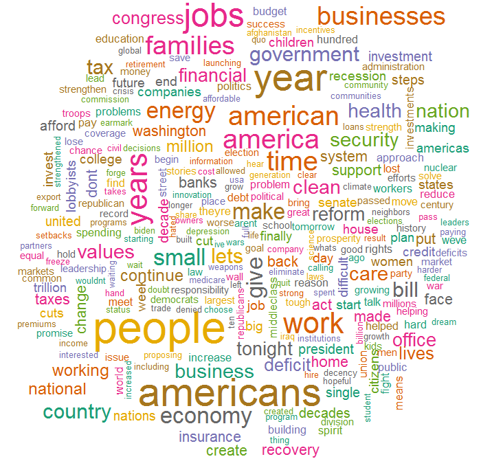 wordcloud2-1.png