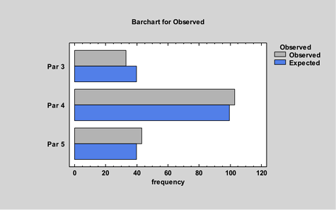 Bar_chart_for_INDEX