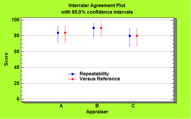 Interrater Agreement Plot.png
